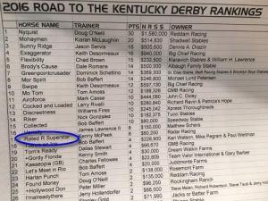 Kentucky Derby Rated R Superstar