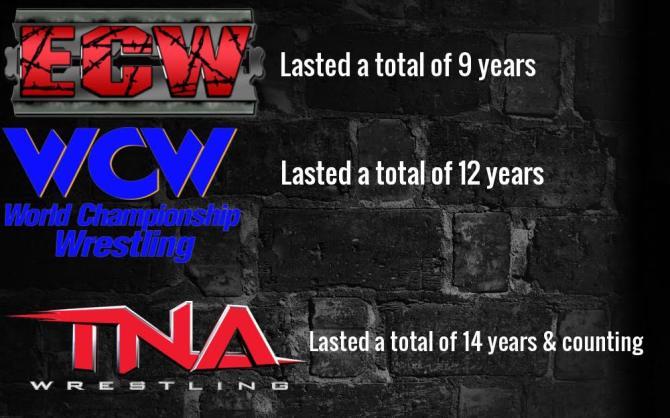 ECW WCW TNA